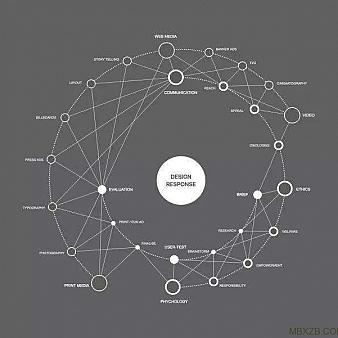 超级链接和文本链接有哪些作用?