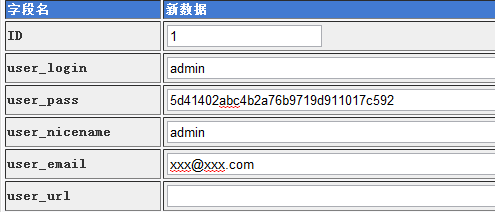 wordpress密码修改