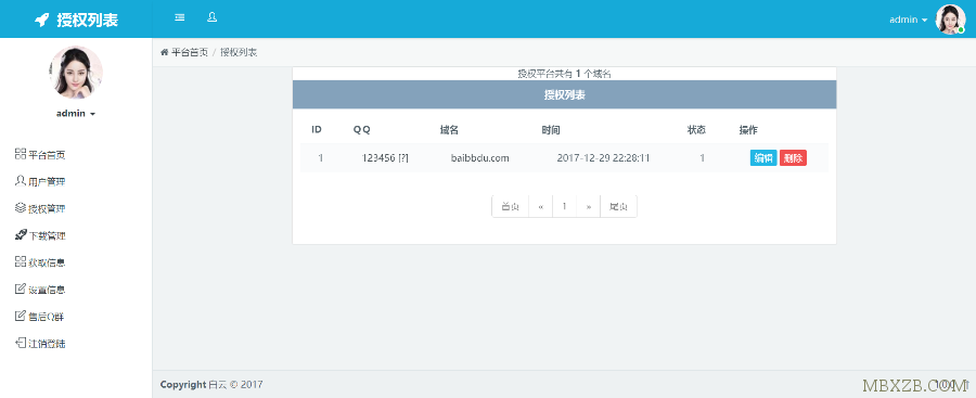 好用的一套授权网站程序源码,简单易用,功能强大,带反盗版追踪系统,亲测好用!