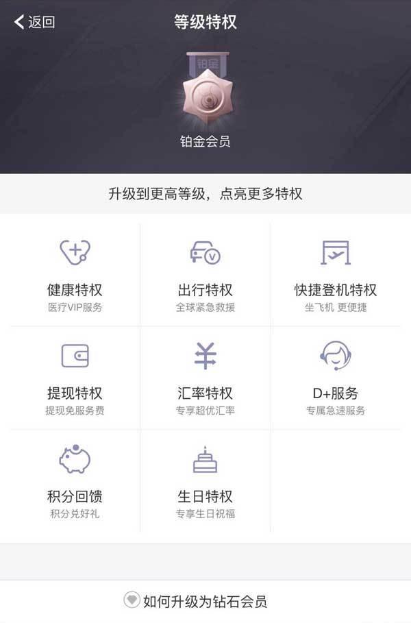 支付宝会员等级特权手机页面模板