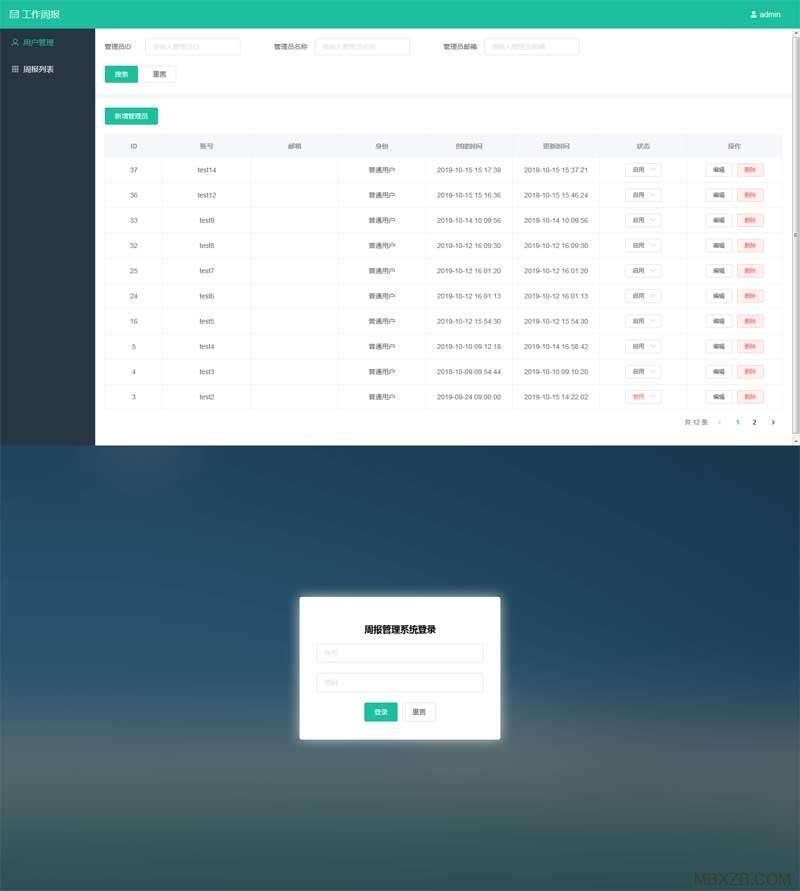 nodeJs工作周报后台管理系统OA模板