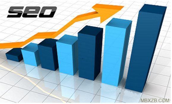 SEO网站关键词提升趋势图