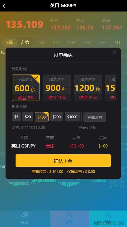 【站长亲测】最新微盘外汇K线正常+完美去短信验证+对接免签支付
