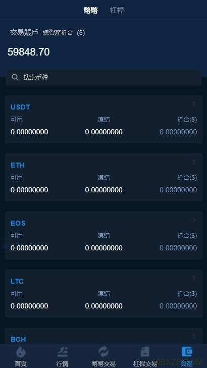 新版多语言区块链交易所源码+杠杆+多币种C2C合约交易
